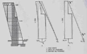 funcionamiento torres kio